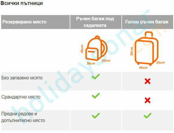 Разрешен багаж за всички пътници на easyJet