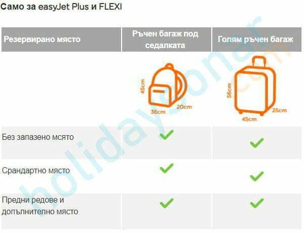 Разрешен ръчен/кабинен багаж за пътници на easyJet с FLEXI или Plus